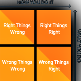 Right-Things-Right